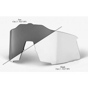 Szkła do okularów 100% SPEEDCRAFT Photochromic Lens (Szkła Fotochromatyczne, przepuszczalność światła 16-77%)