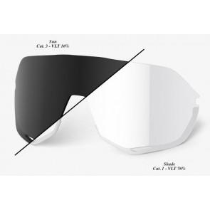 Szkła do okularów 100% S2 Photochromic Lens (Szkła Fotochromatyczne, przepuszczalność światła 16-77%)